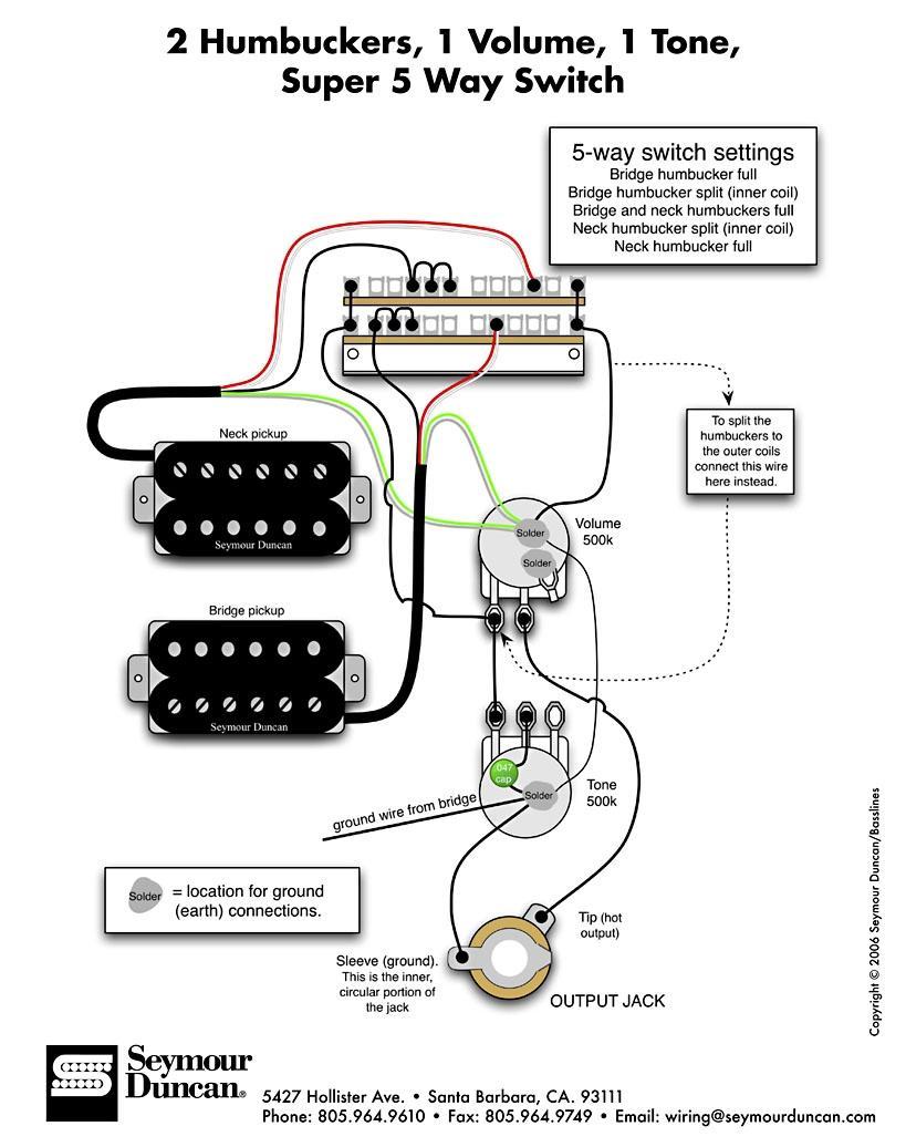 emg hz wiring solidfonts emg hsh wiring diagram nilza net